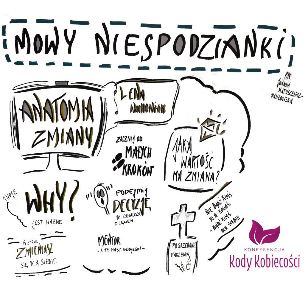 Lena Wachowiak Anatomia Zmiany